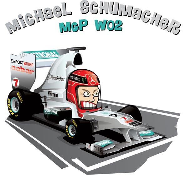 Fórmula 1 Cartoon