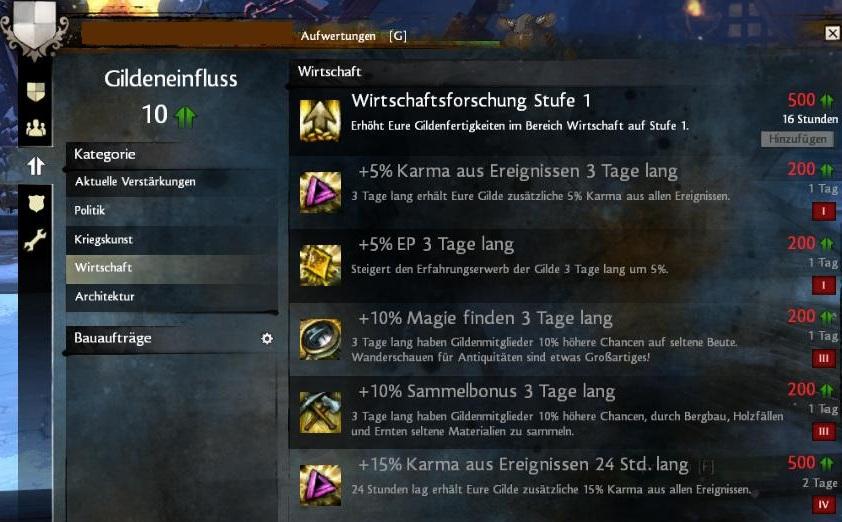Guild Wars 2 - Übersicht Währungen