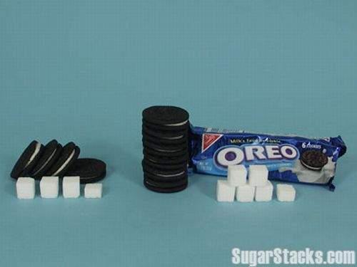 Ile cukru zawierają popularne produkty spożywcze ? 34