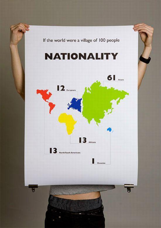 Gdyby na świecie żyło 100 ludzi 2